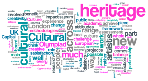 CultureWordCloud