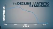 Artistic Standard decline