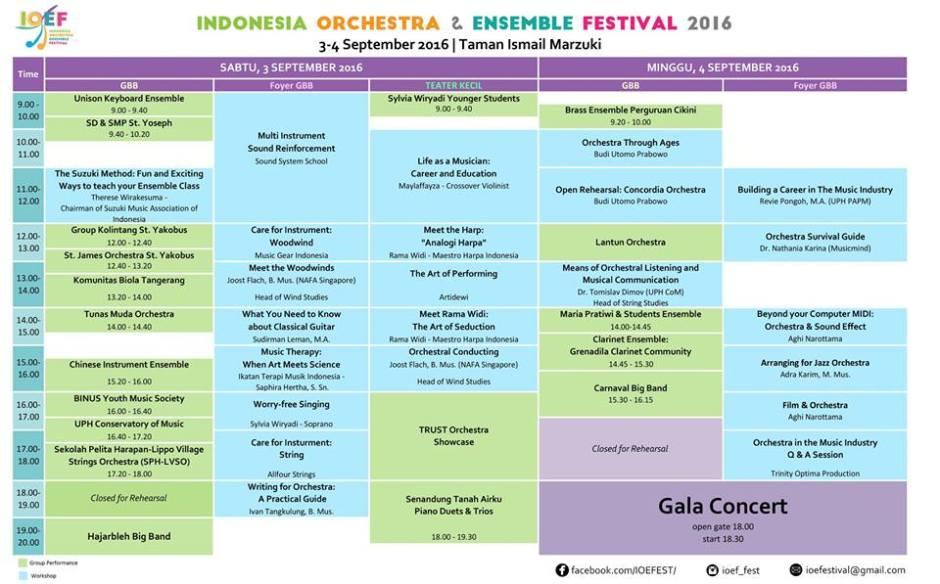Daftar Acara IOEF